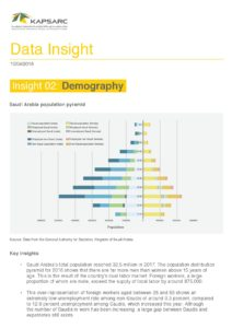 Data Insight: Demography