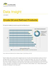 Data Insight: Crude Oil and Refined Products