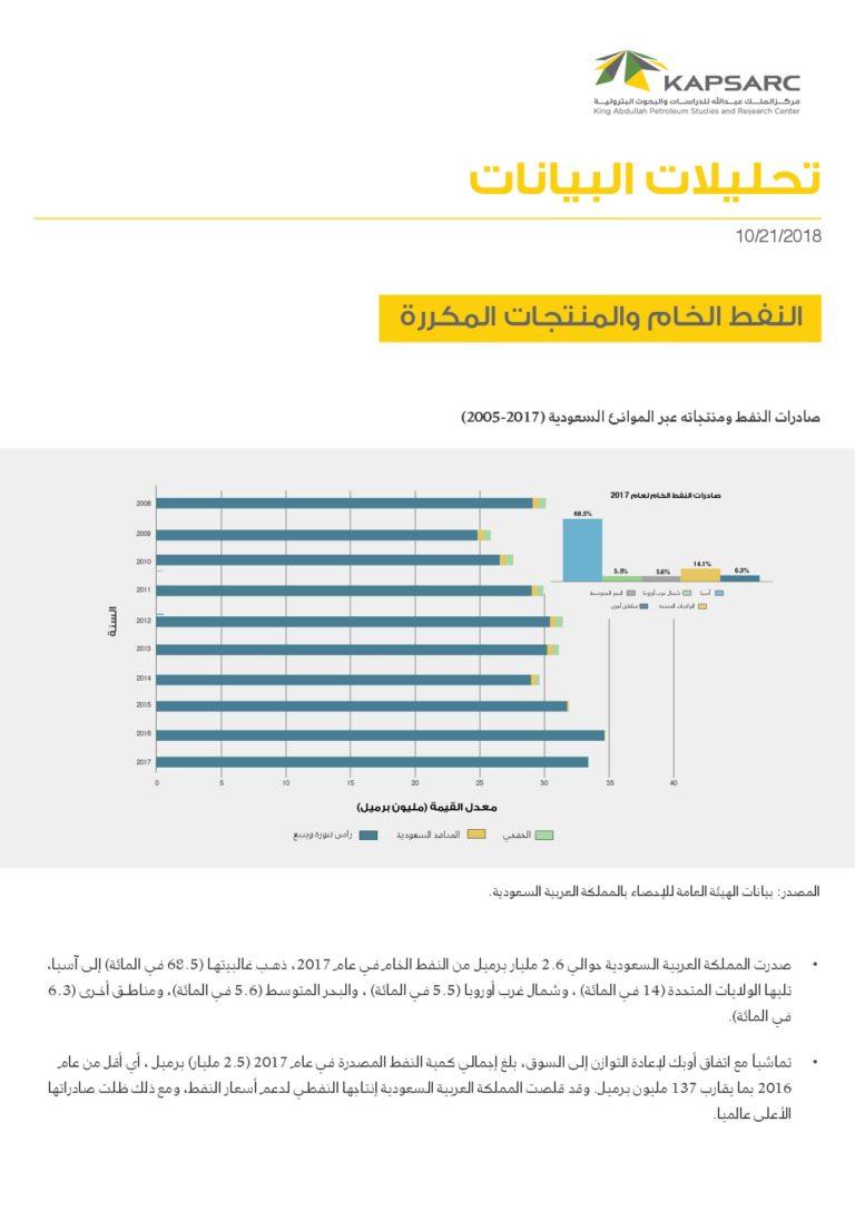 تحليلات البيانات: النفط الخام والمنتجات المكررة