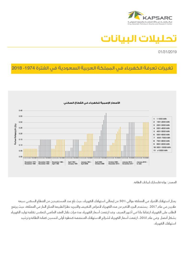 تغيرات تعرفة الكهرباء في المملكة العربية السعودية