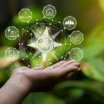The Circular Carbon Economy Index