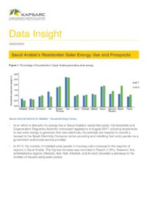 Saudi Arabia's Residential Solar Energy Use and Prospects