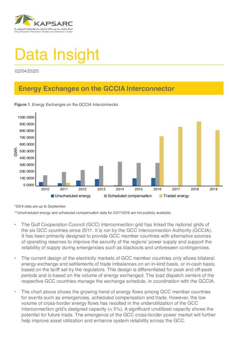 Energy Exchanges on GCCIA Interconnector