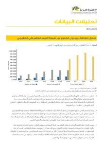تبادل الطاقة بين دول الخليج عبر شبكة الربط الكهربائي الخليجي