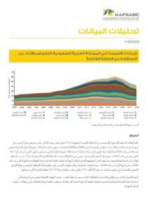 شركات الأسمنت في المملكة العربية السعودية: النهوض بالأداء عبر الاستفادة من الطاقة الفائضة