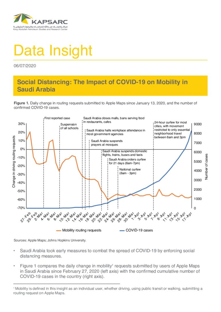 Social Distancing: The Impact of COVID-19 on Mobility in Saudi Arabia