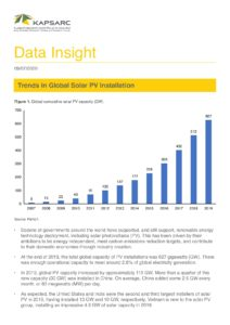 Trends in Global Solar PV Installation