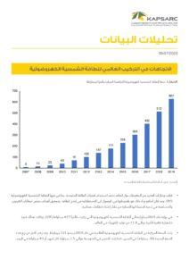 الاتجاهات في التركيب العالمي للطاقة الشمسية الكهروضوئية