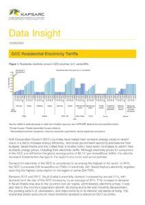 GCC Residential Electricity Tariffs