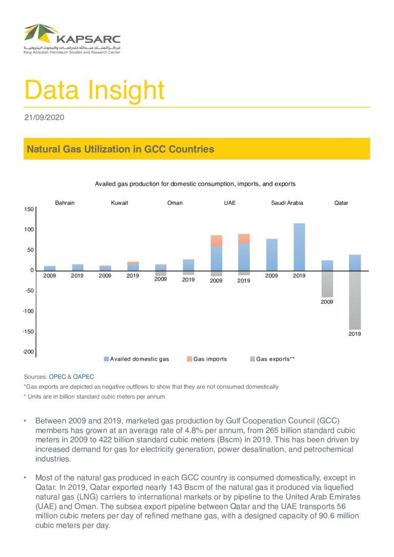 Natural Gas Utilization in GCC Countries