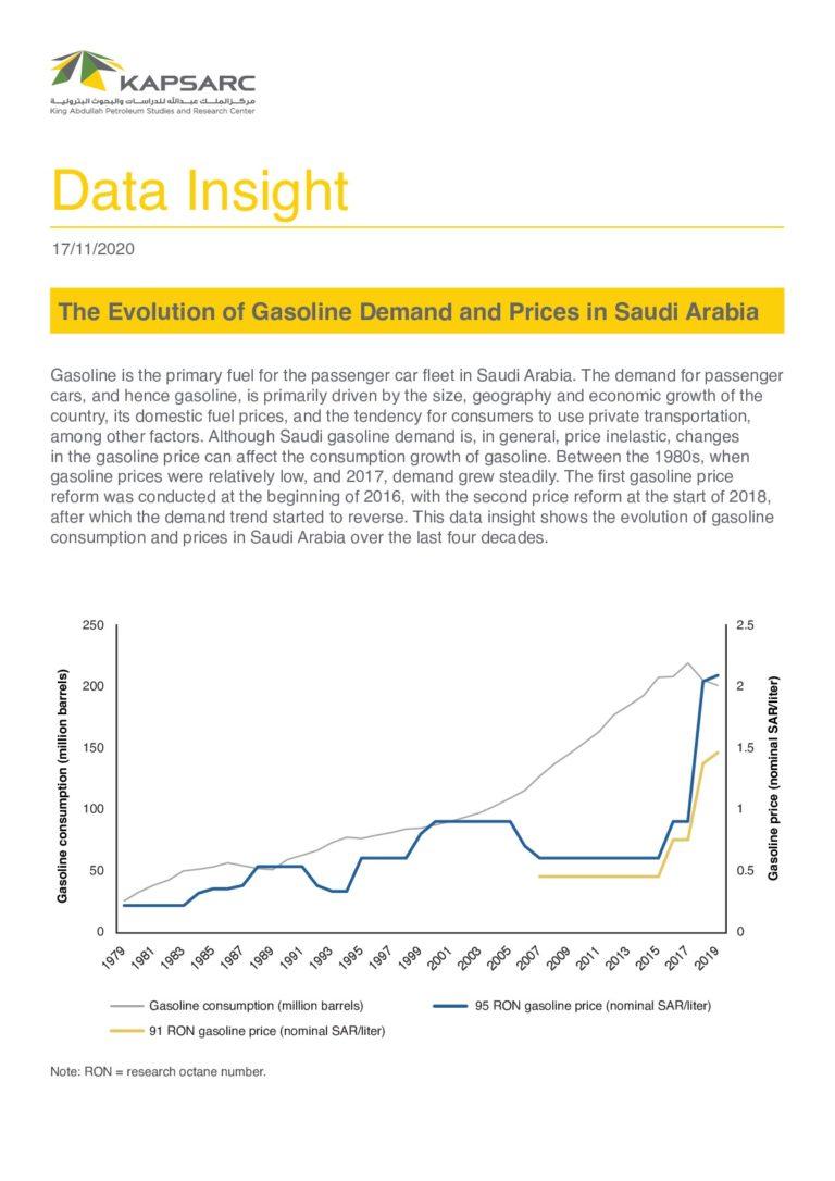 The Evolution of Gasoline Demand and Prices in Saudi Arabia