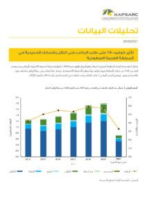 تأثير كوفيد-19 على طلب الركاب على النقل بالسكك الحديدية في المملكة العربية السعودية
