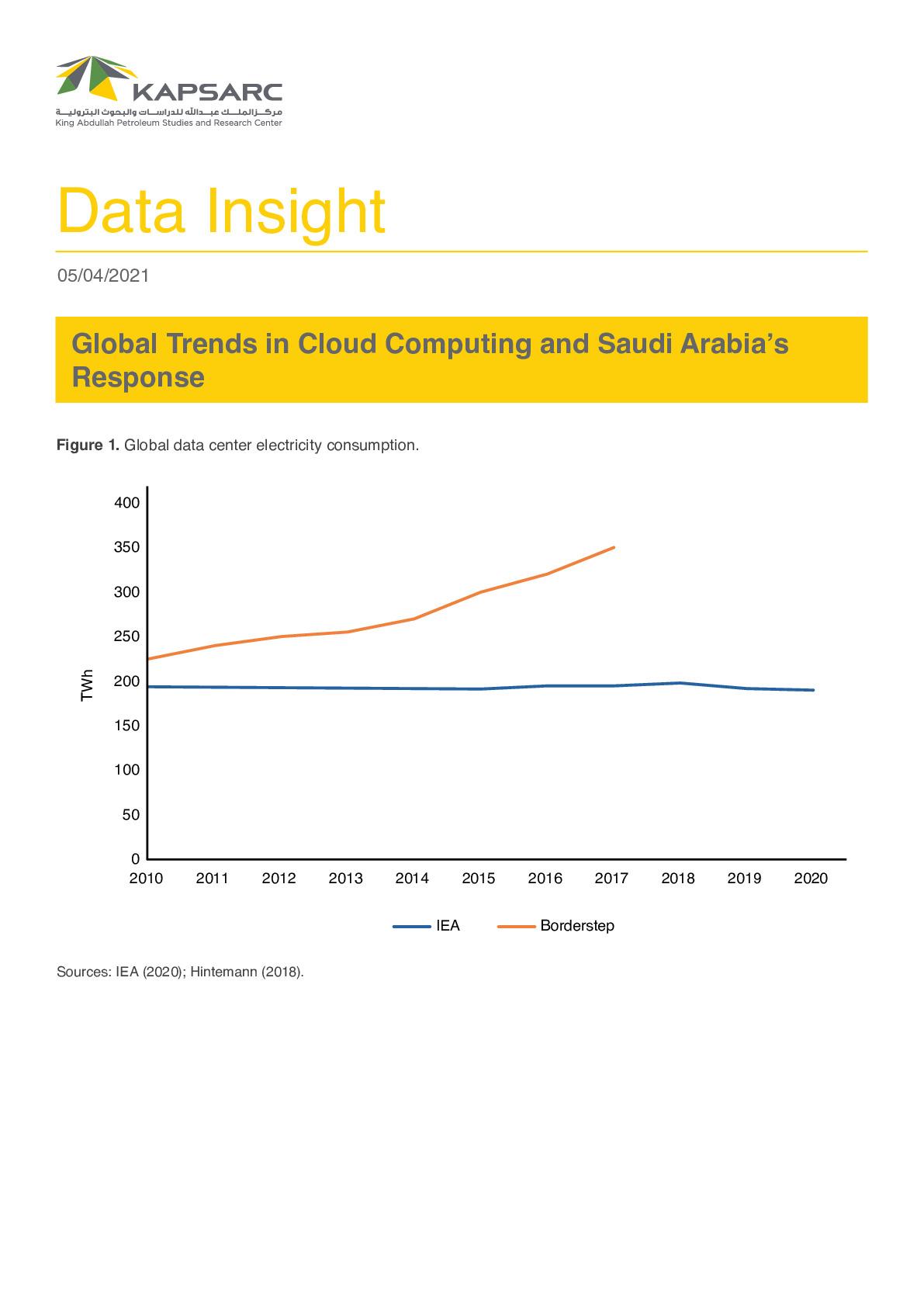 Global Trends in Cloud Computing and Saudi Arabia's Response